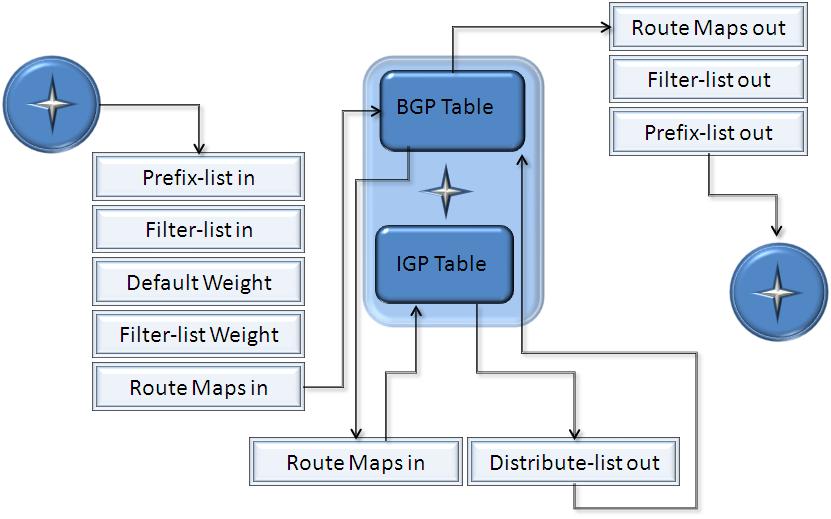 Filtering Tool Summary